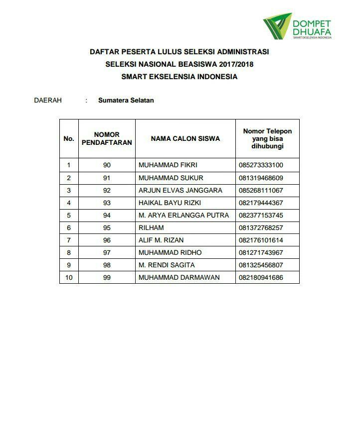 10 Daftar Nama Calon Siswa SMART Ekselensia Indonesia Asal Sumatera Selatan yang lolos tes administrasi